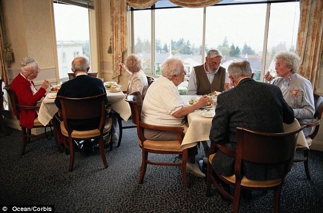 Continuing Care RetirementCommunities